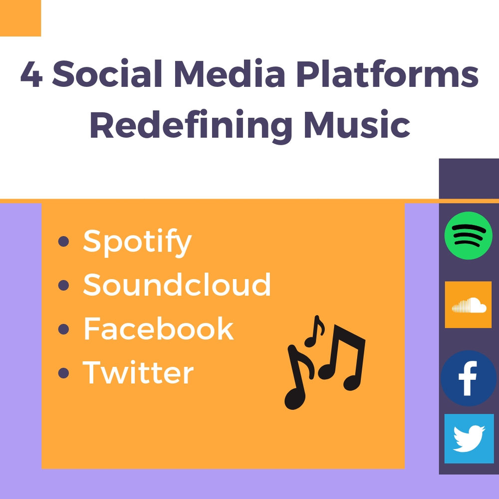 Spotify, Soundcloud, Facebook, and Twitter, are all changing how artists are marketing music.