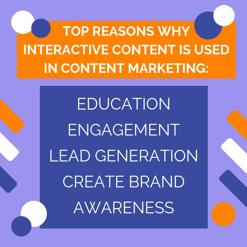Top reasons interactive content marketing is used in marketing.