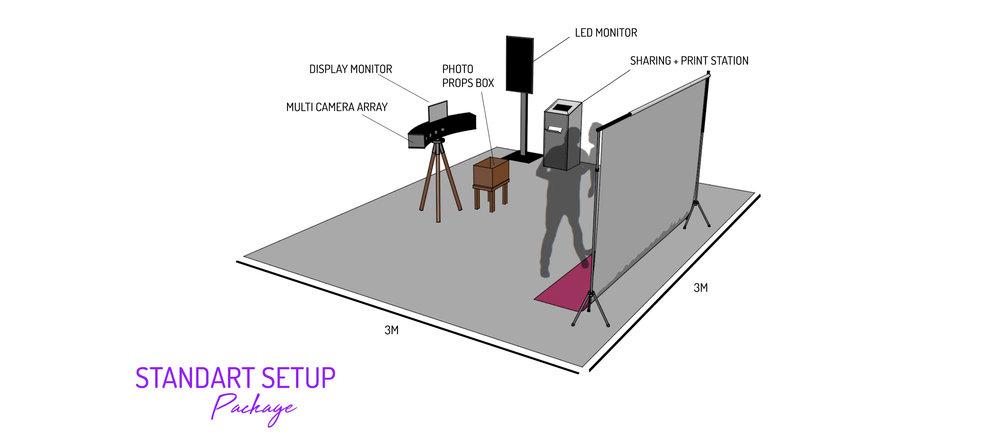 Multicamera layout 1_web.jpg