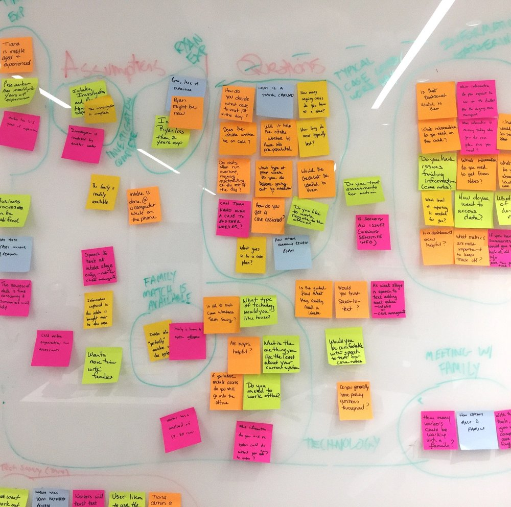 After completing the to-be scenarios for our personas, we listed what we knew about our users and what we still needed to learn about them. This formed the basis of our user research and the design's direction.