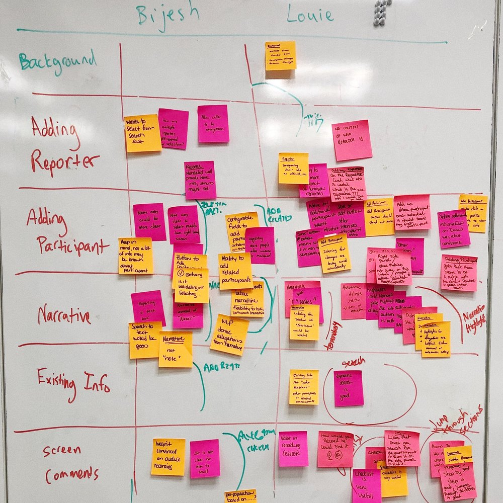 During user validation testing, we captured notes and feedback across different sections of the prototype.