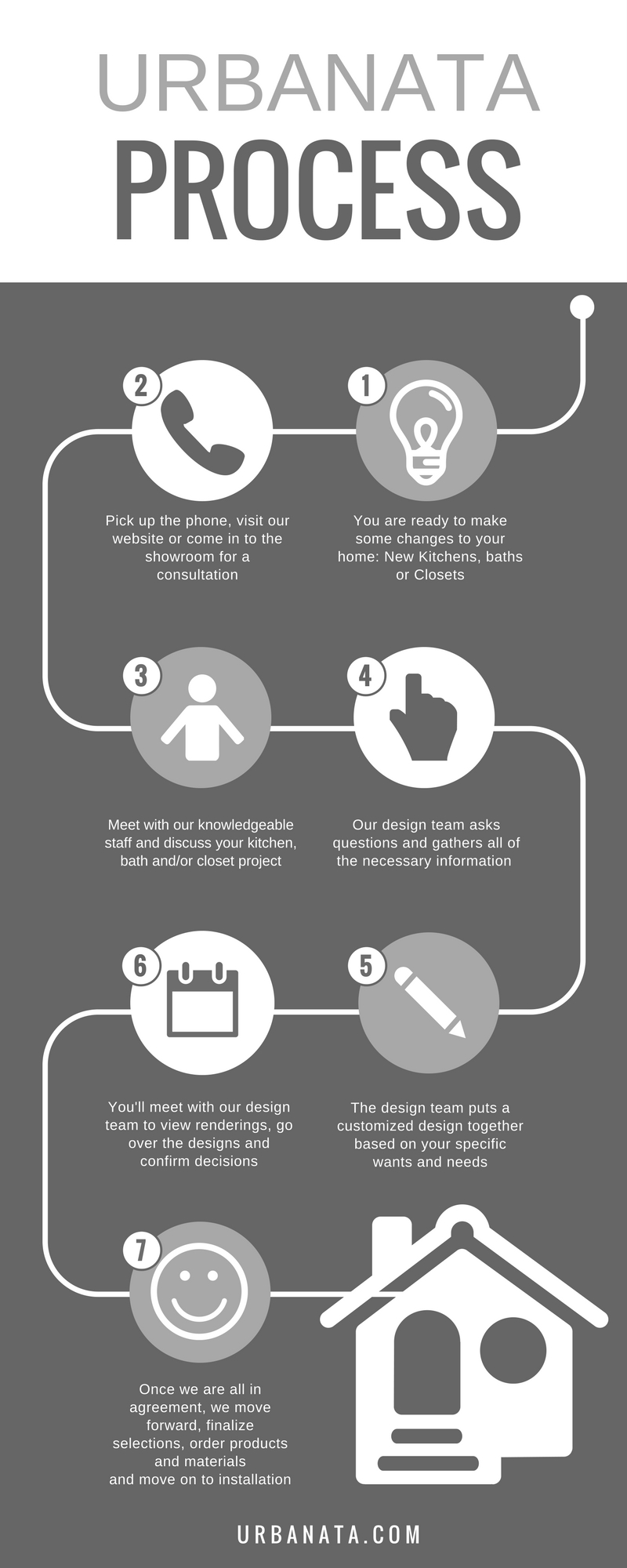 The Urbanata Process (2).jpg