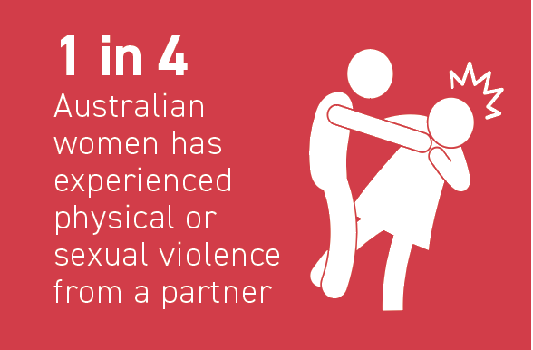 1in 4 women domestic violence.png