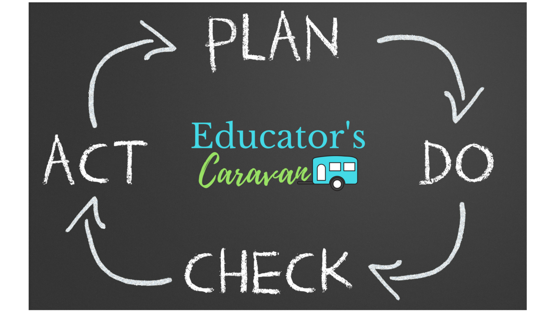 Dive On In The Datas Fine Educators Caravan