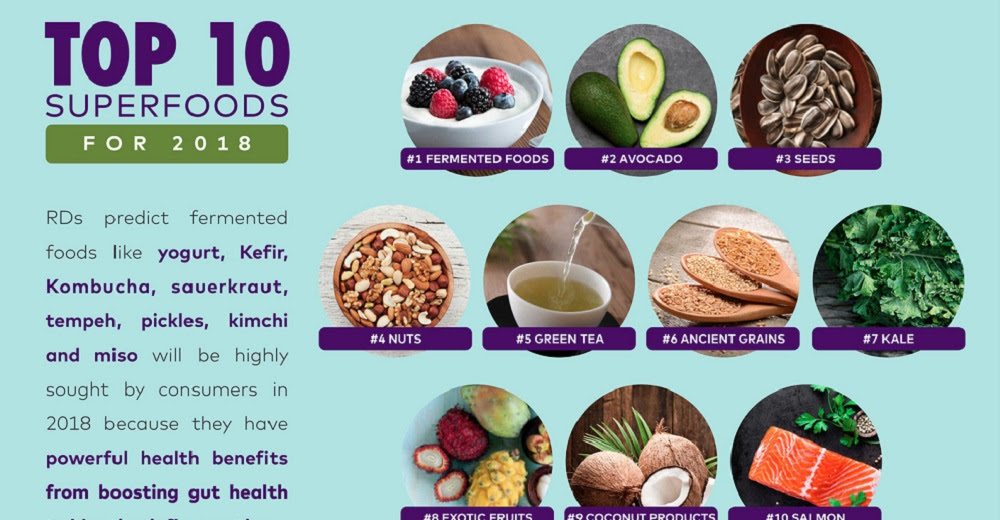 top 10 superfoods.jpg