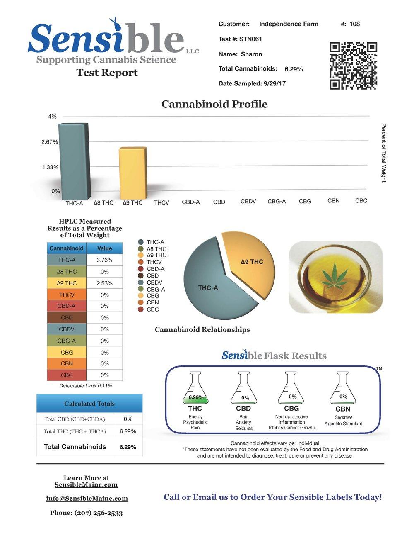 Test Results stn061.jpg