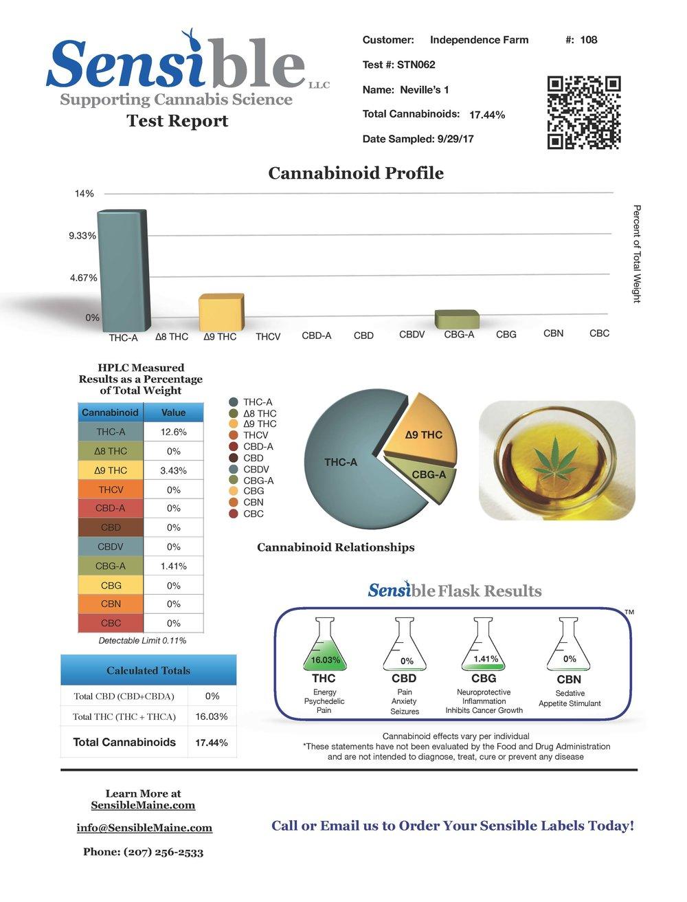 Test Results stn062.jpg