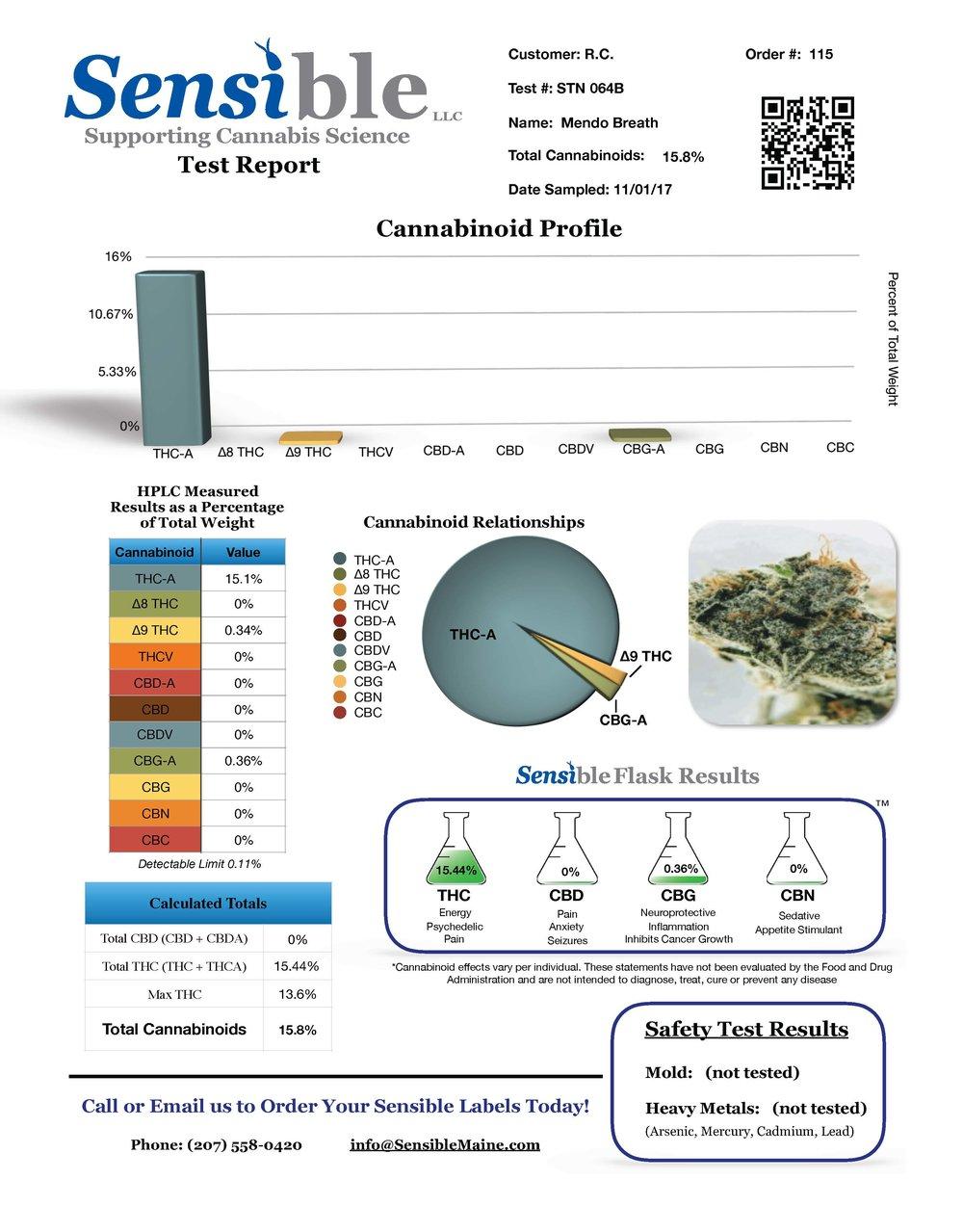 Test Results stn064B.jpg