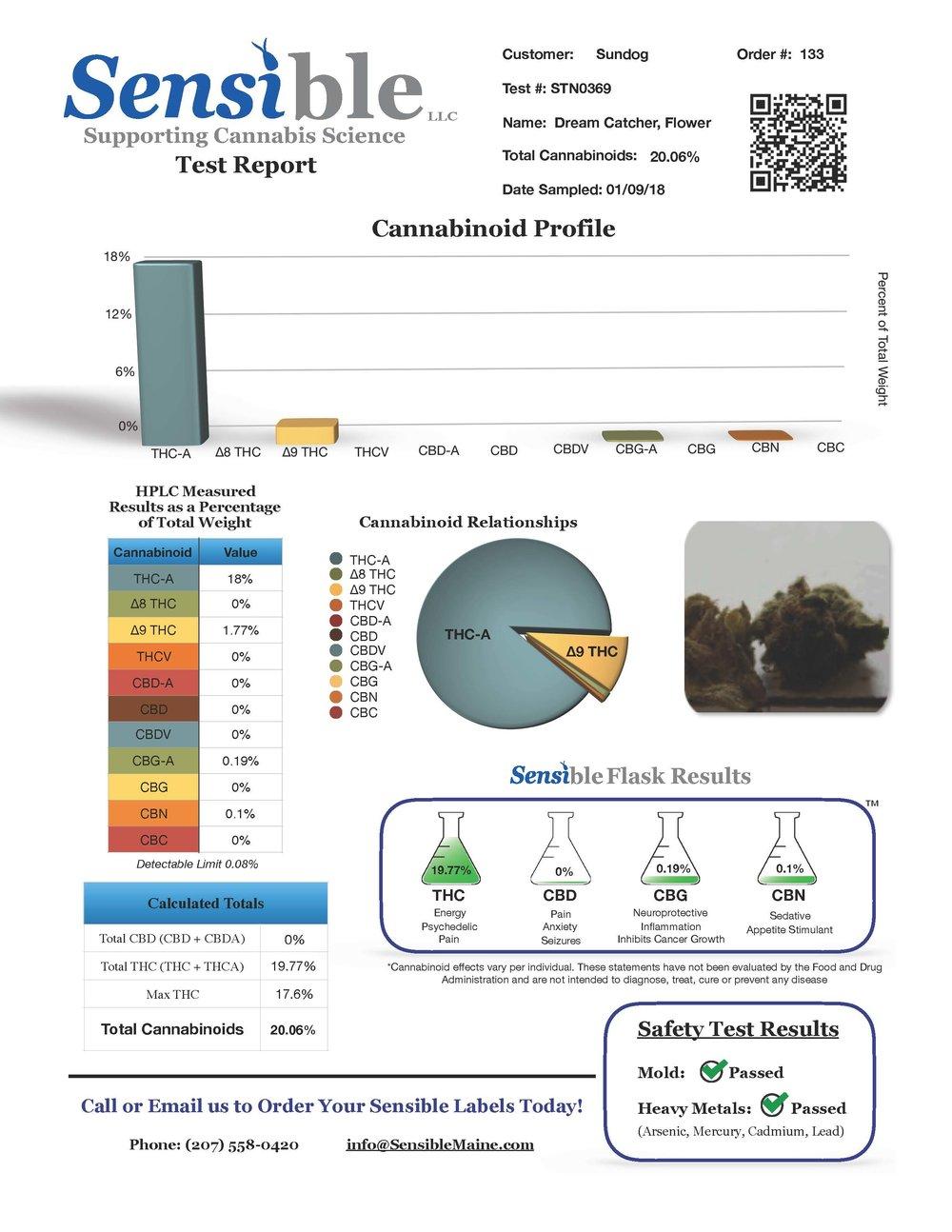 Test Report stn0369.jpg