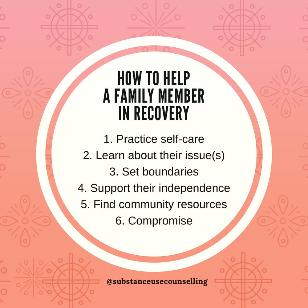 How to help a family member in recovery.jpg