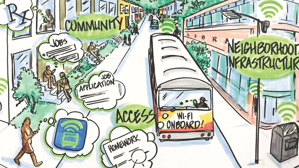 "Report: ""Smart Cities"" Start With Community Conversations - Maryland Today (February 4, 2019)by Colleen CrowleyCoverage of working paper report on value of engaging West Baltimore Residents to implement city's tech plan"
