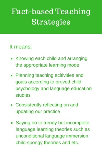 Fact-based Teaching Strategies