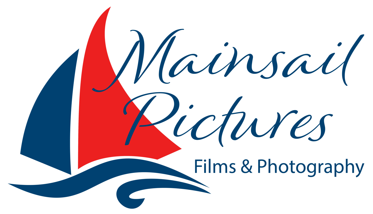 Mainsail Pictures