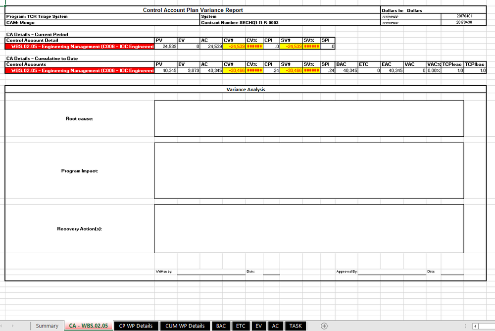 Control Account Plan Variance Analysis Form
