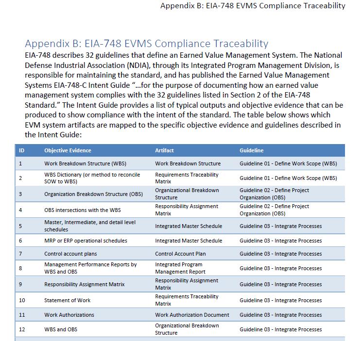 Appendix B: EIA-748 Compliance Traceability