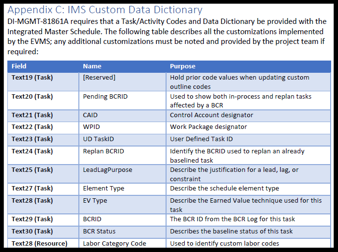 IMS Custom Data Dictionary
