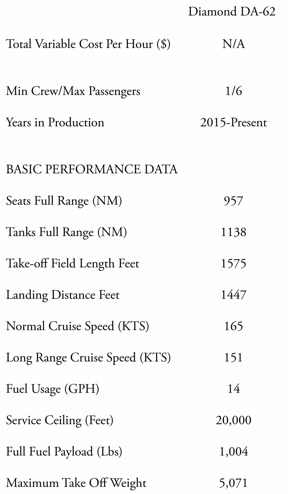 Spec comparison of the new Diamond DA62 aircraft. Going into full depth on the various expenses and benefits that the plane has to bring to the buyer.