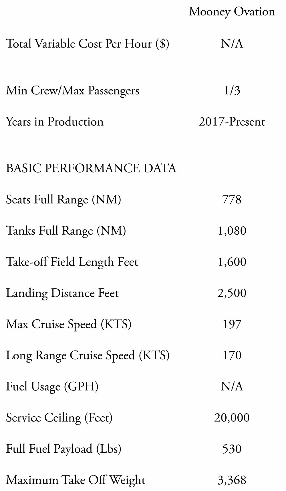 Mooney Ovation specs compared to its sister aircraft the Acclaim. Operation costs, variable costs, seats full range, take-off field length, ect.