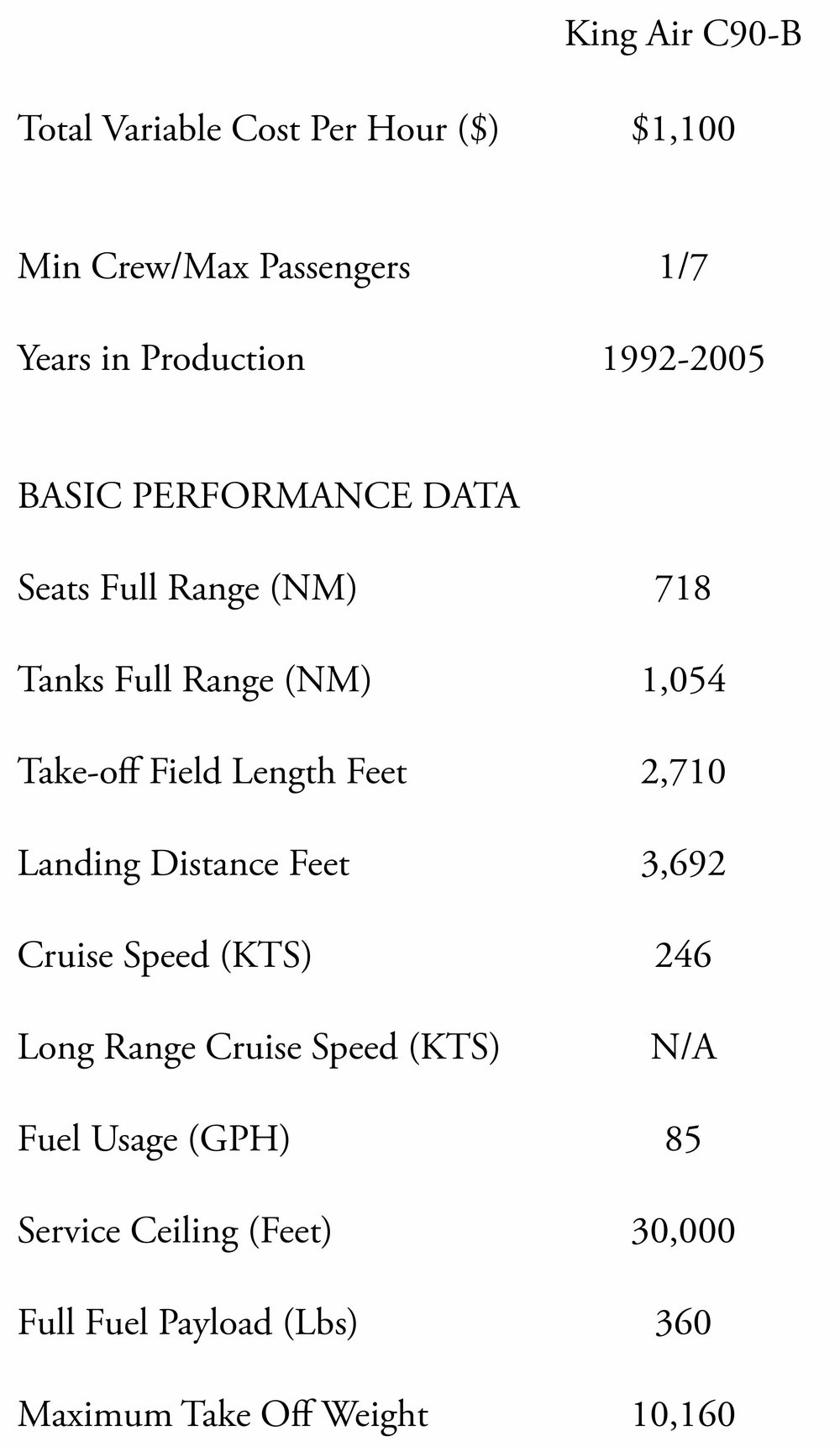 King Air C90 ownership specs. How it compares to other king air 90 models. Seats full range, tanks full range, balanced field take-off, years in production and minimum crew to passenger ratio.
