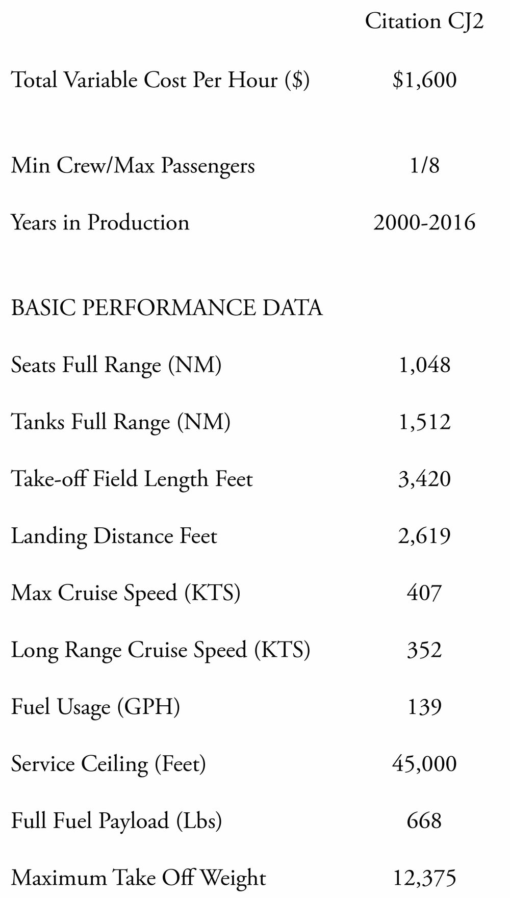 Citation CJ2 spec sheet: total variable cost per hour, minimum crew and passengers, years in production, seats full range, tanks full range, take-off field length, landing distance, max cruise speed, long range cruise speed, fuel usage, service ceiling, full fuel payload, and more.
