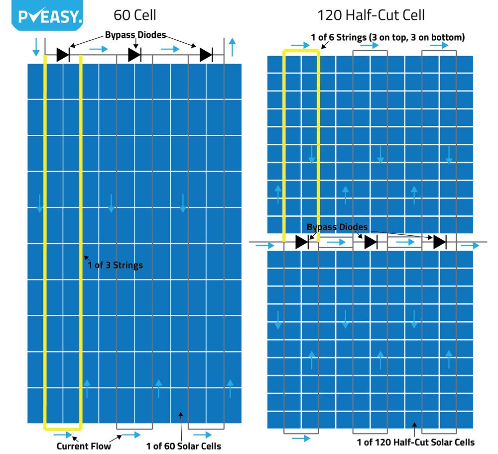 Standard vs HC Comparison Diagram-01.png