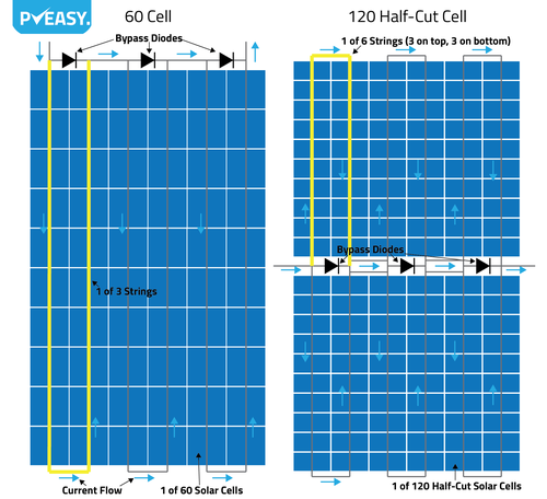 https://static1.squarespace.com/static/592223b4db29d658729f0f3f/t/5b5e83c8562fa73ce96b8d53/1532920799918/Standard+vs+HC+Comparison+Diagram-01.png?format=500w
