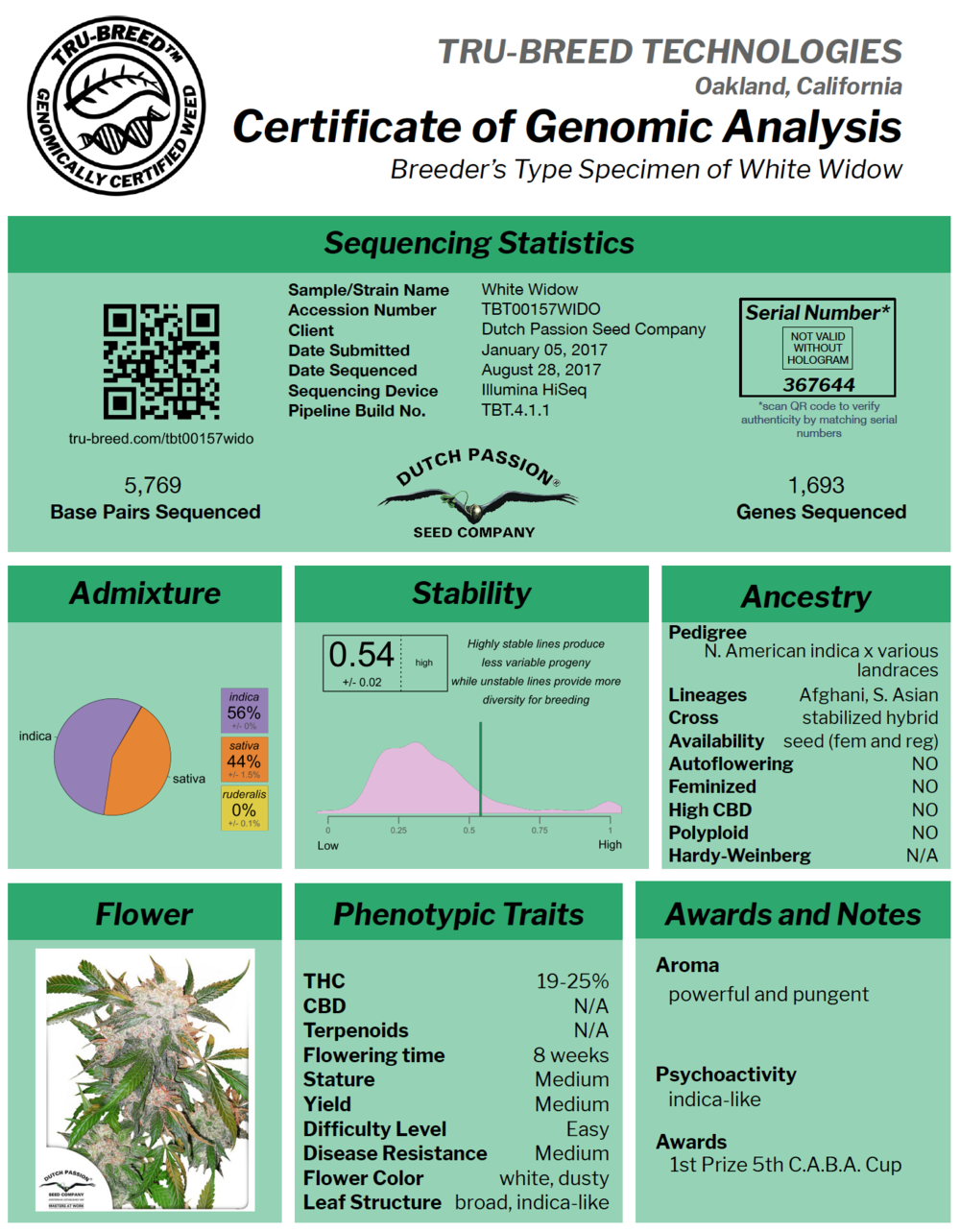 White Widow.png