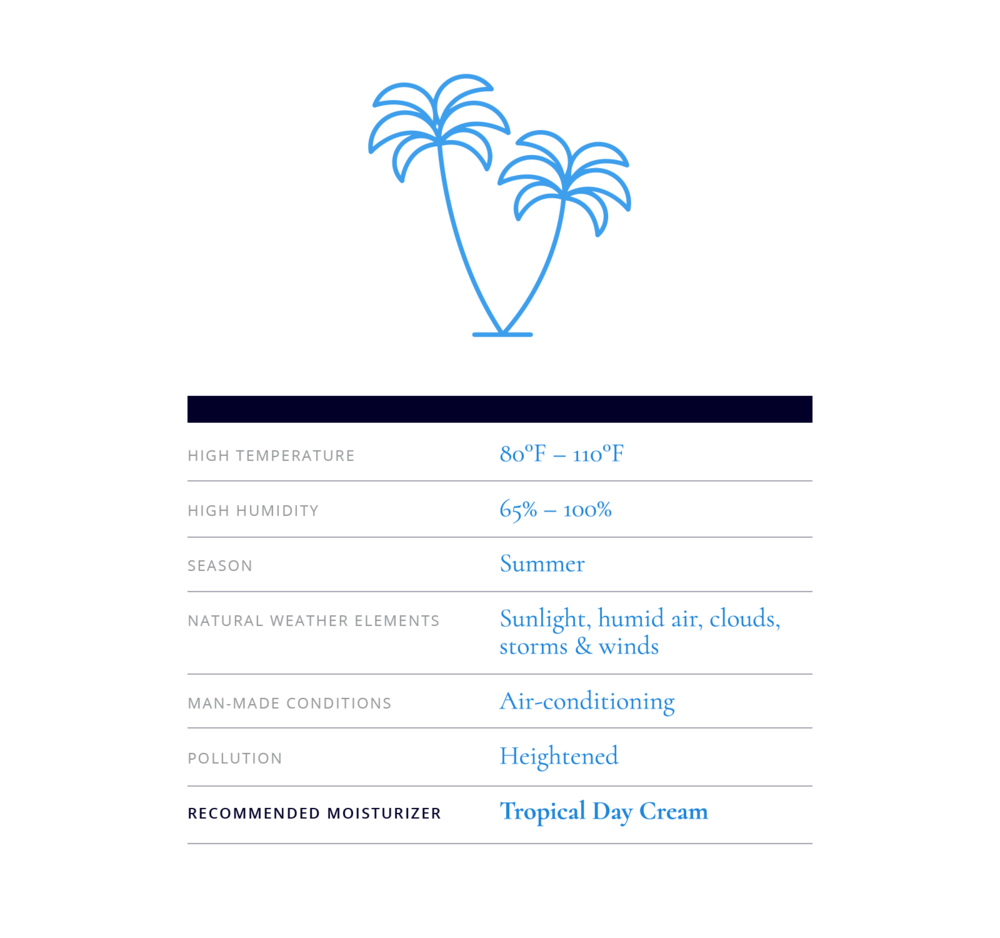 V02 PRM 2017 Meet the Climates - Tropical.png