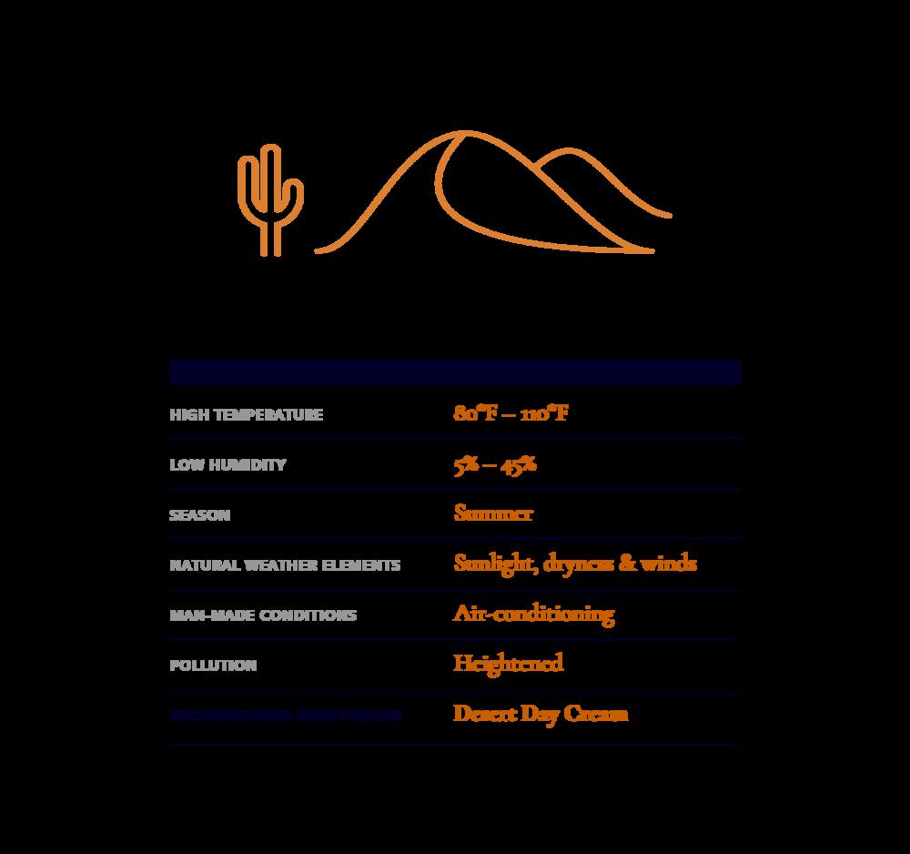V02 PRM 2017 Meet the Climates - Desert.png