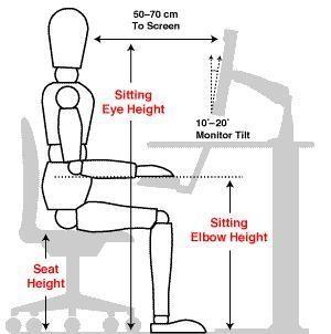 Office Workstation &ergonomic assessments -