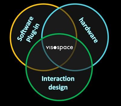platform-visospace.jpg