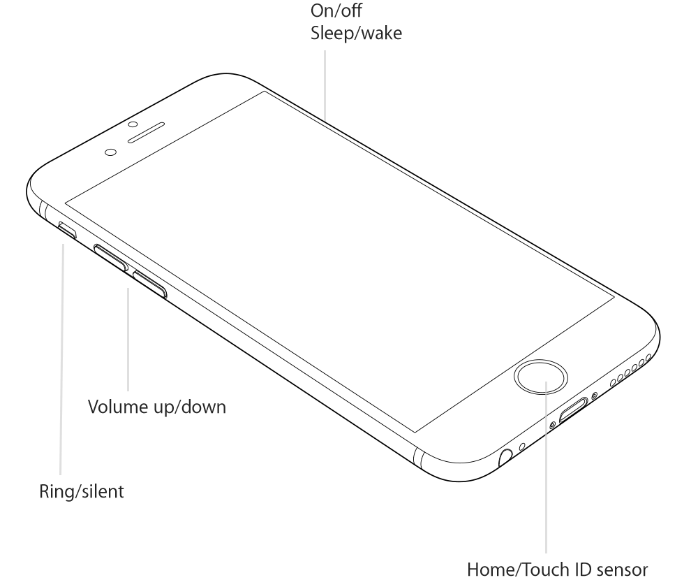 iPhone-6-setup.png