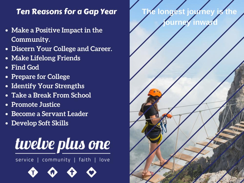 Ten Reasons to do a Gap Year.png