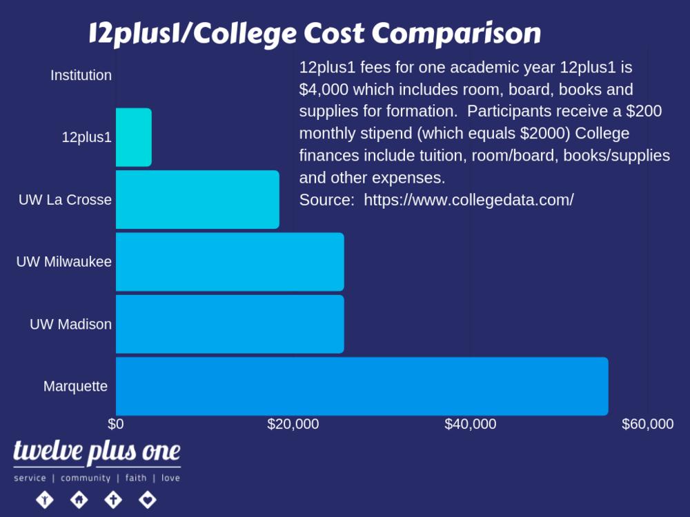 Cost Comparison 3.png