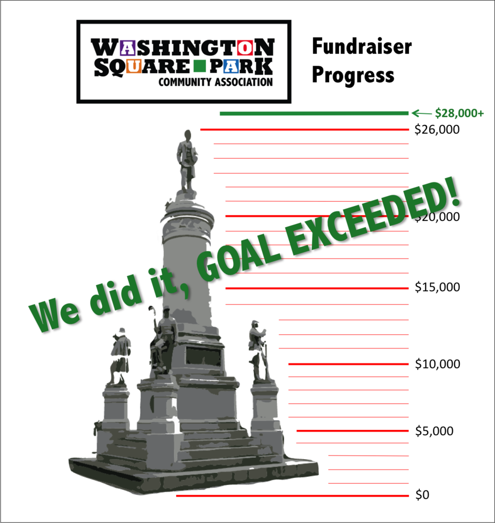 WSPCA-Fundraiser-Exceeded.png