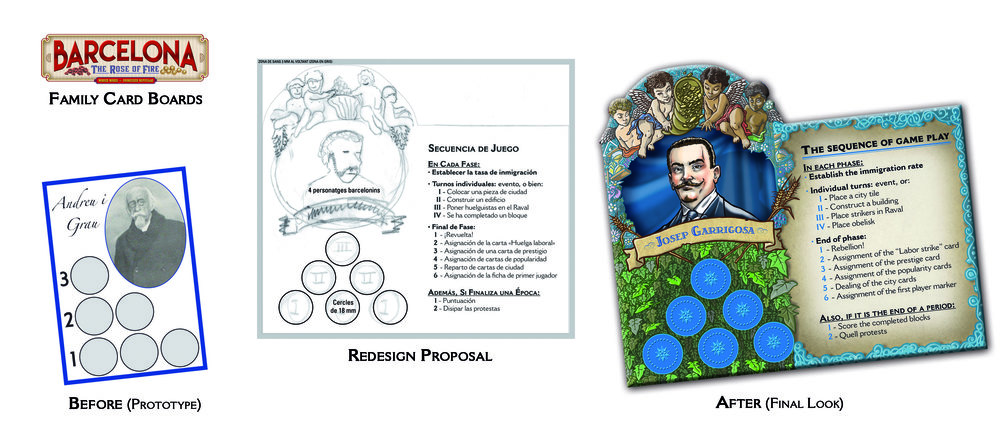 Barcelona: The Rose of Fire family card board design process
