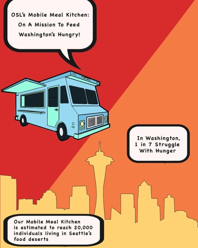OSL is now on the hunt for the long awaited Mobile Food Kitchen. Current donations will potentially be used to purchase a smaller vehicle but with great potential to feed those who suffer from hunger, all this for free!  #nonprofit #pioneersquare