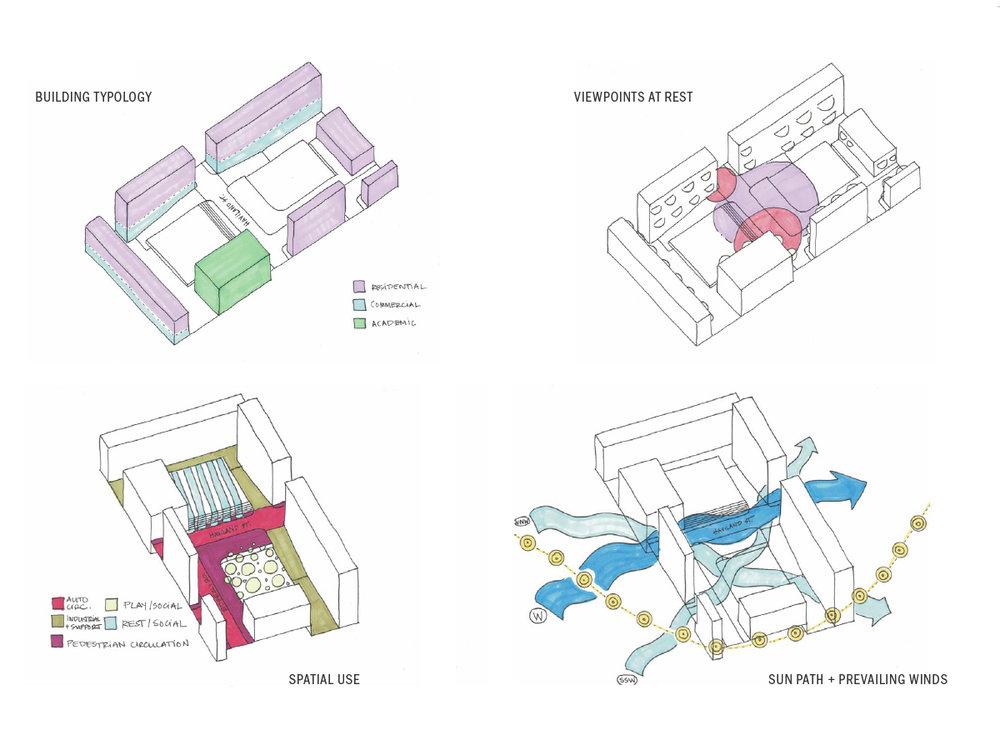 Diagramming Anna Vaivoda