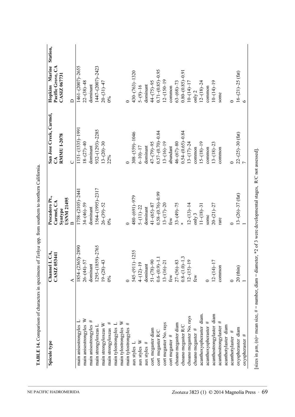 Austin et al 2014 NE Pacific Hadromerids_Page_69.jpg