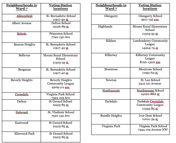 edmonton election 2017 ward 7 voting stations