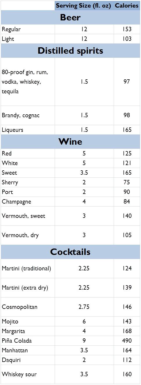 Calories-in-alcohol.jpg