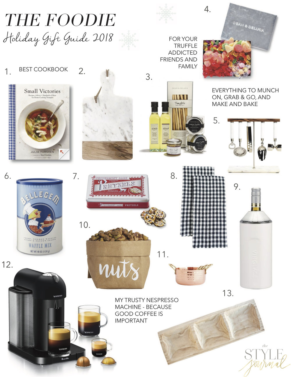 thefoodie-holiday gift guide 2018.jpg