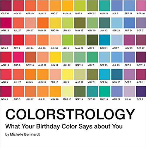 Colors by Birthdate