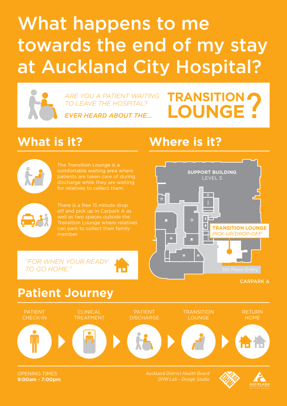 Transition Lounge Awareness Patients Final