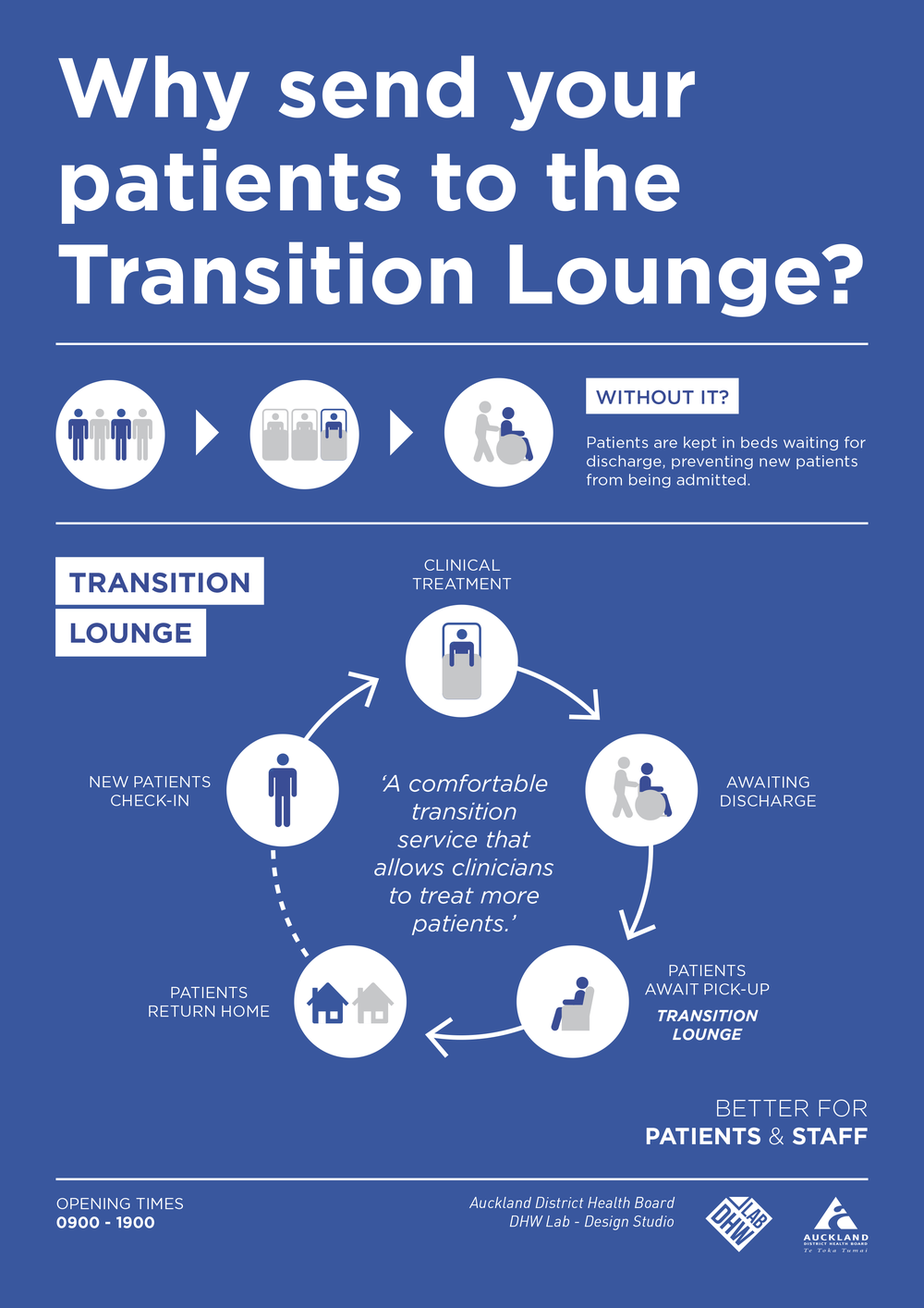 Transition Lounge Awareness Staff Final