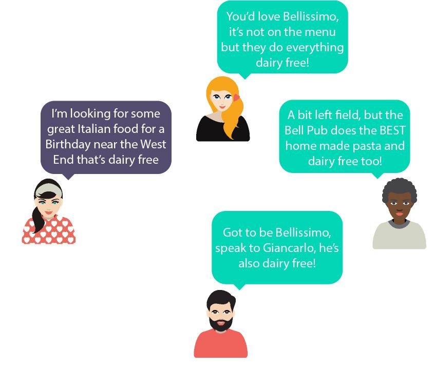 dairyfree.jpg