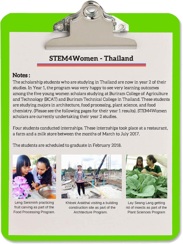 STEM4Women Thailand_Page_2.jpg