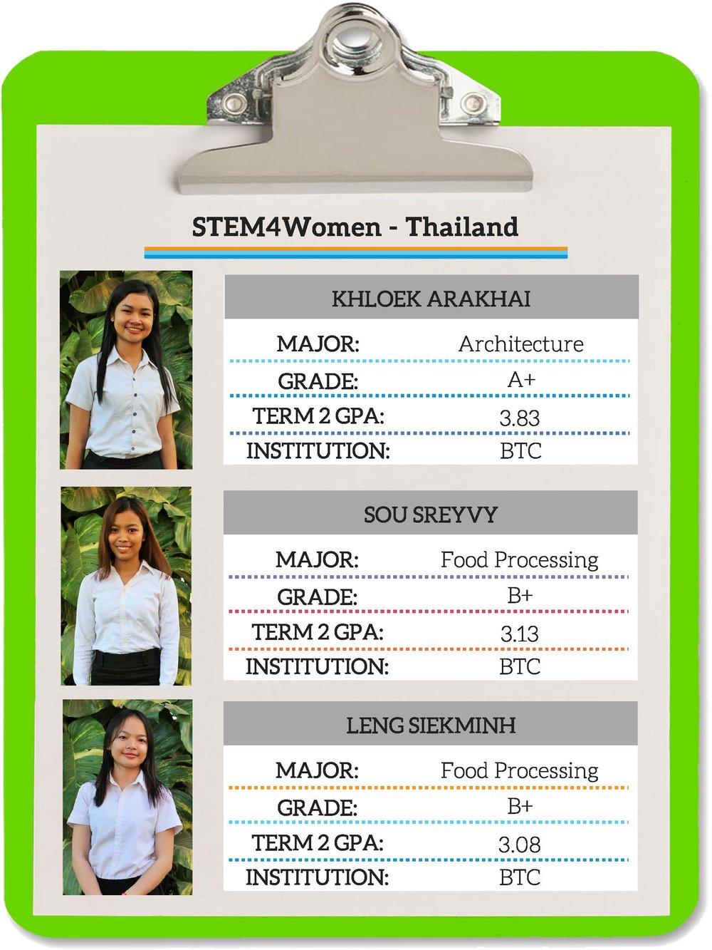 STEM4Women Thailand_Page_3.jpg