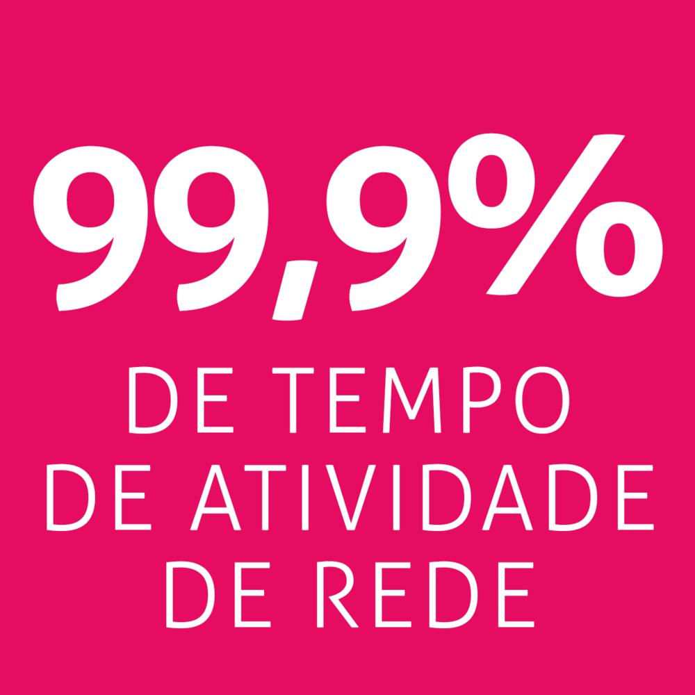 99,9% de tempo de atividade de rede
