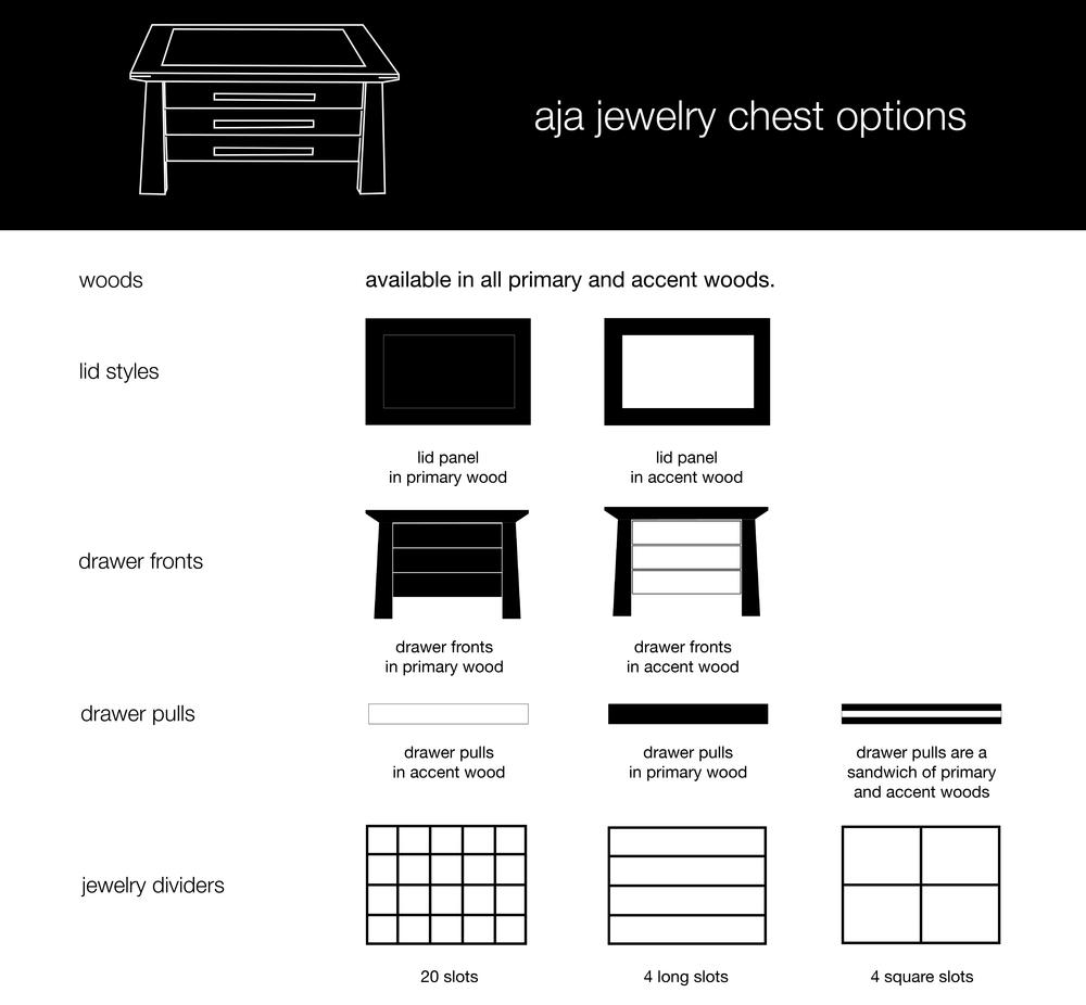 customization_aja.png